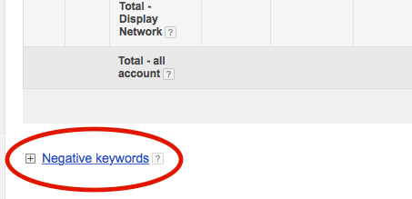 negative keywords link