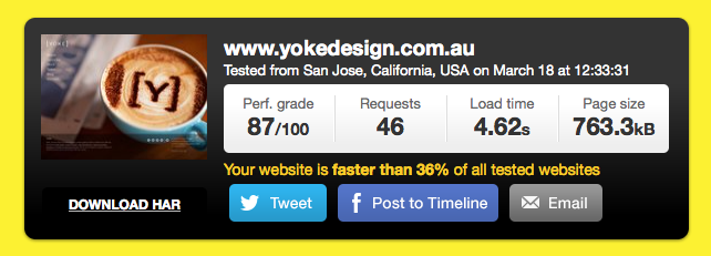 Pingdom's website speed test tool.